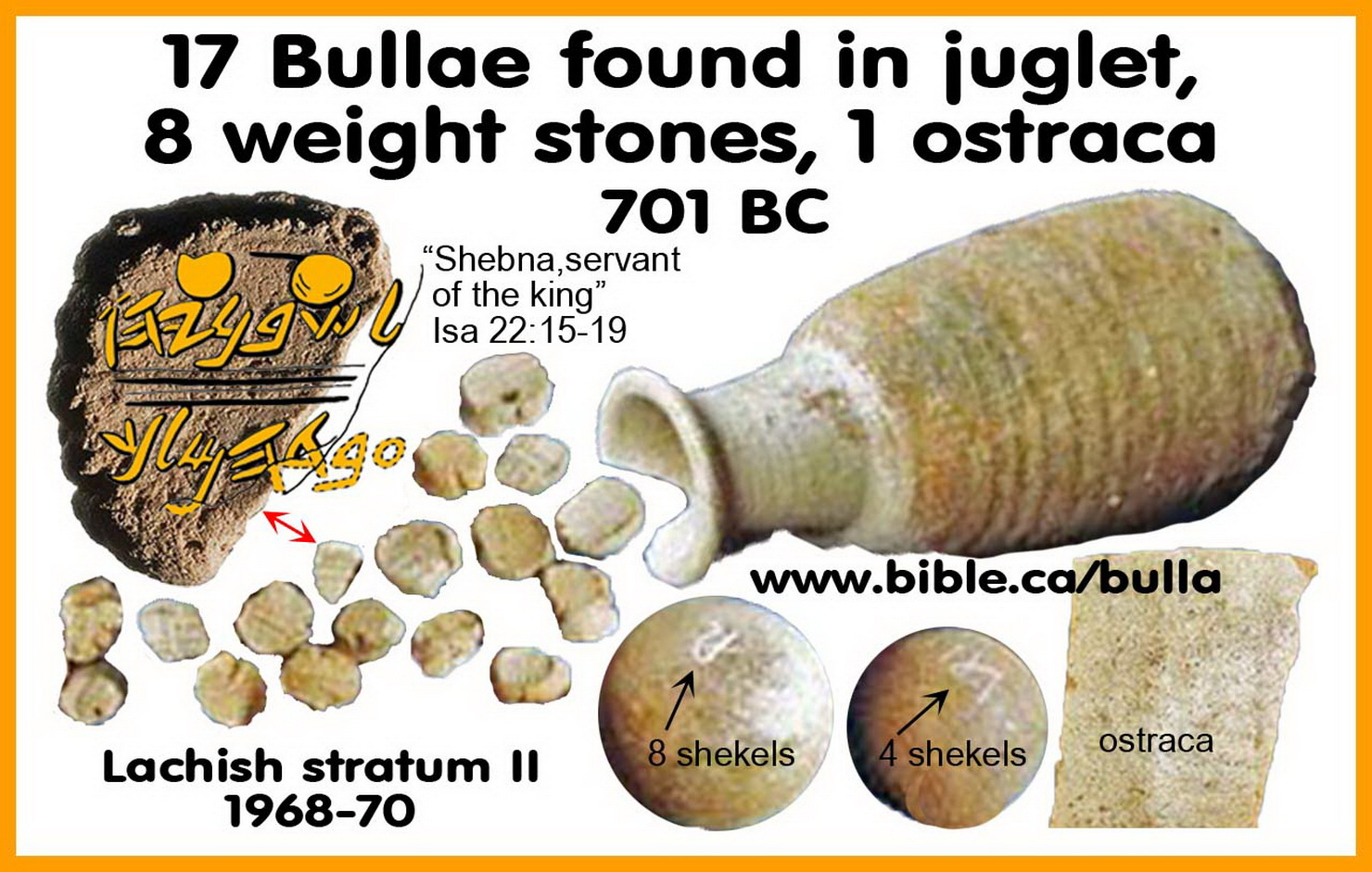 bible-coins-history-money-weight-system-Iron-Age-8weight-stones-17bulla-in-juglet-ostraca-shebna-servan